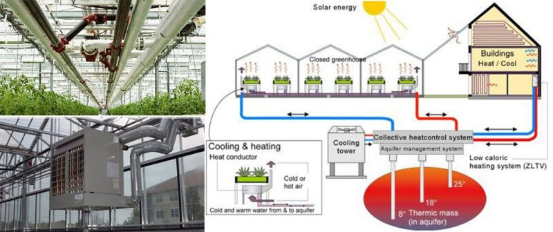 greenhouse heating system diagram
